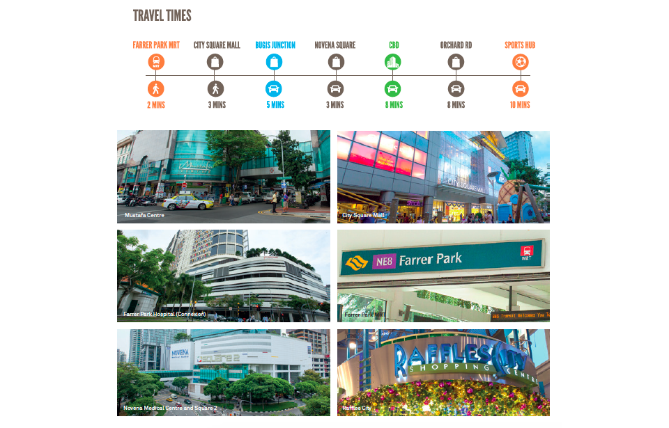 centrium-square-travel-times